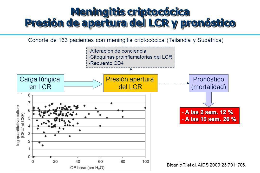 Carga fúngica en LCR Presión apertura del LCR Pronóstico (mortalidad) -Alteración de conciencia -Citoquinas proinflamatorias del LCR -Recuento CD4 - A