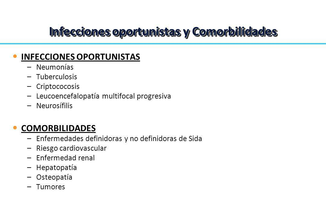 Infecciones oportunistas y Comorbilidades INFECCIONES OPORTUNISTAS –Neumonías –Tuberculosis –Criptococosis –Leucoencefalopatía multifocal progresiva –