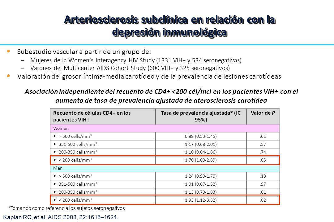 Arteriosclerosis subclínica en relación con la depresión inmunológica Subestudio vascular a partir de un grupo de: –Mujeres de la Womens Interagency H