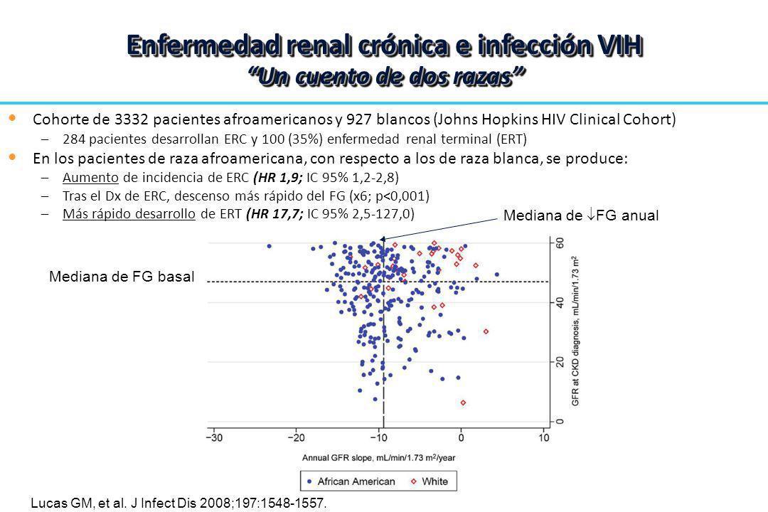 Cohorte de 3332 pacientes afroamericanos y 927 blancos (Johns Hopkins HIV Clinical Cohort) –284 pacientes desarrollan ERC y 100 (35%) enfermedad renal