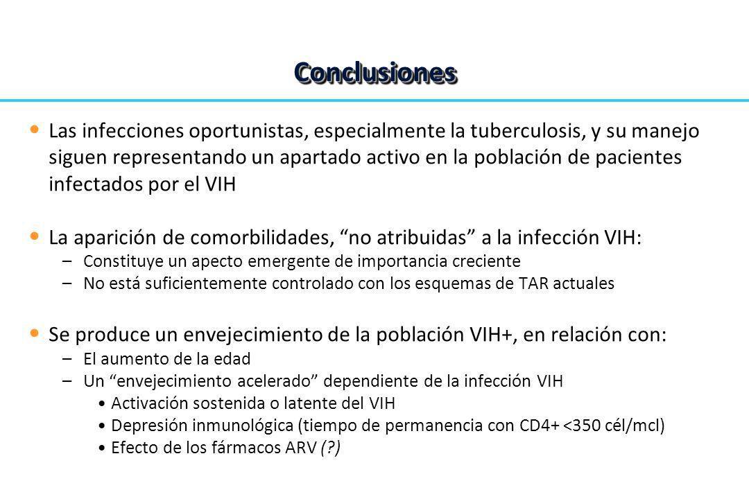 ConclusionesConclusiones Las infecciones oportunistas, especialmente la tuberculosis, y su manejo siguen representando un apartado activo en la poblac