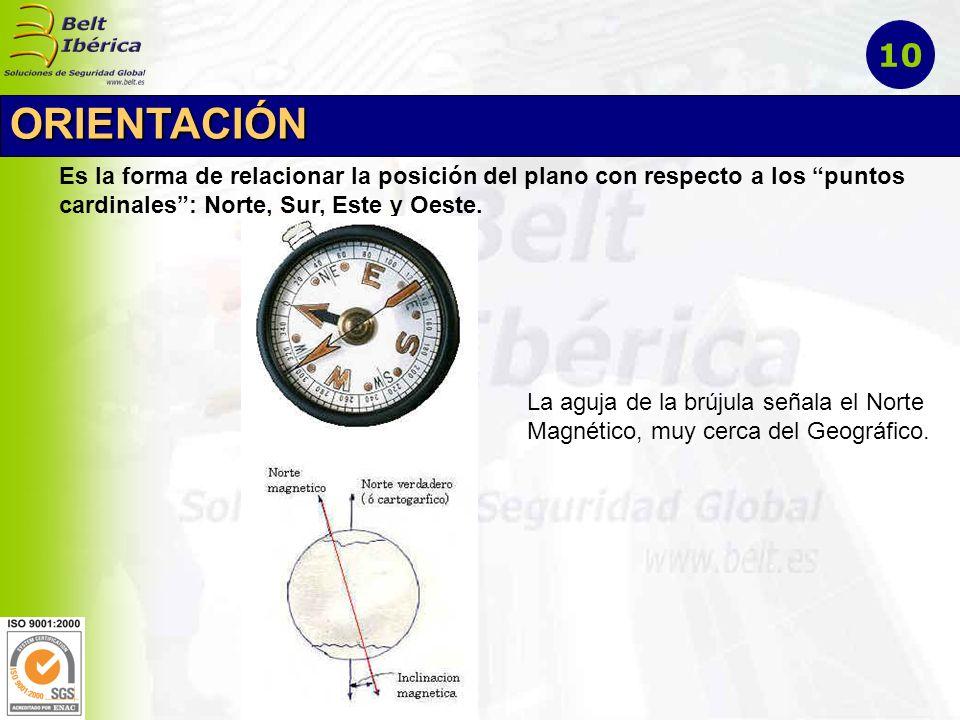 Es la forma de relacionar la posición del plano con respecto a los puntos cardinales: Norte, Sur, Este y Oeste. La aguja de la brújula señala el Norte