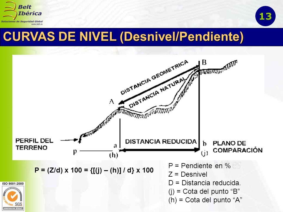 P = (Z/d) x 100 = {[(j) – (h)] / d} x 100 P = Pendiente en % Z = Desnivel D = Distancia reducida. (j) = Cota del punto B (h) = Cota del punto A CURVAS