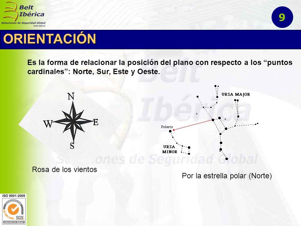 Es la forma de relacionar la posición del plano con respecto a los puntos cardinales: Norte, Sur, Este y Oeste. Rosa de los vientos Por la estrella po