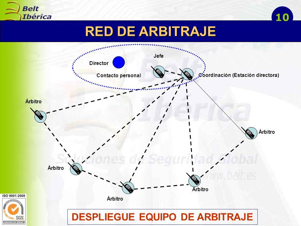 REDES DEL MANDO DEL EJERCICIO O SIMULACRO 11