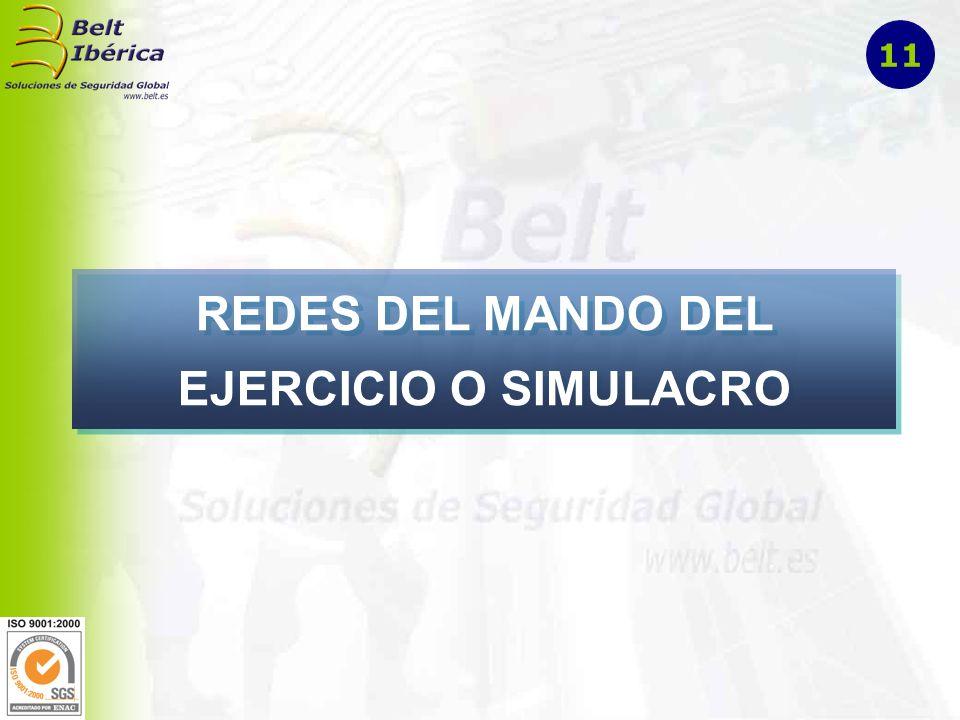 Red de Mando 1Red de Mando 2 Red de Información 1 Red de Información 2 Red Logística 1 Red Logística 2 Otras Redes 12