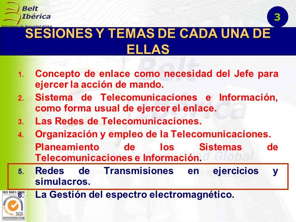 REDES DE LA DIRECCIÓN 4