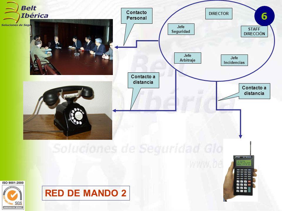 Jefe Coordinación (Estación directora) Director Contacto personal DESPLIEGUE DEL EQUIPO DE INCIDENCIAS Subequipos RED DE INCIDENCIAS 7