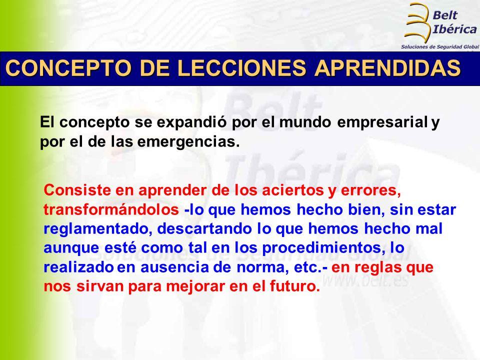 LECCIONES APRENDIDAS PARA EL SIMULACRO Cada participante debe actuar según sus procedimientos.