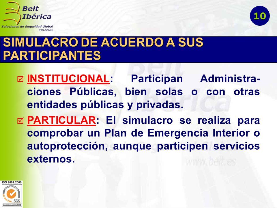 SIMULACRO DE ACUERDO A SUS PARTICIPANTES INSTITUCIONAL: Participan Administra- ciones Públicas, bien solas o con otras entidades públicas y privadas.