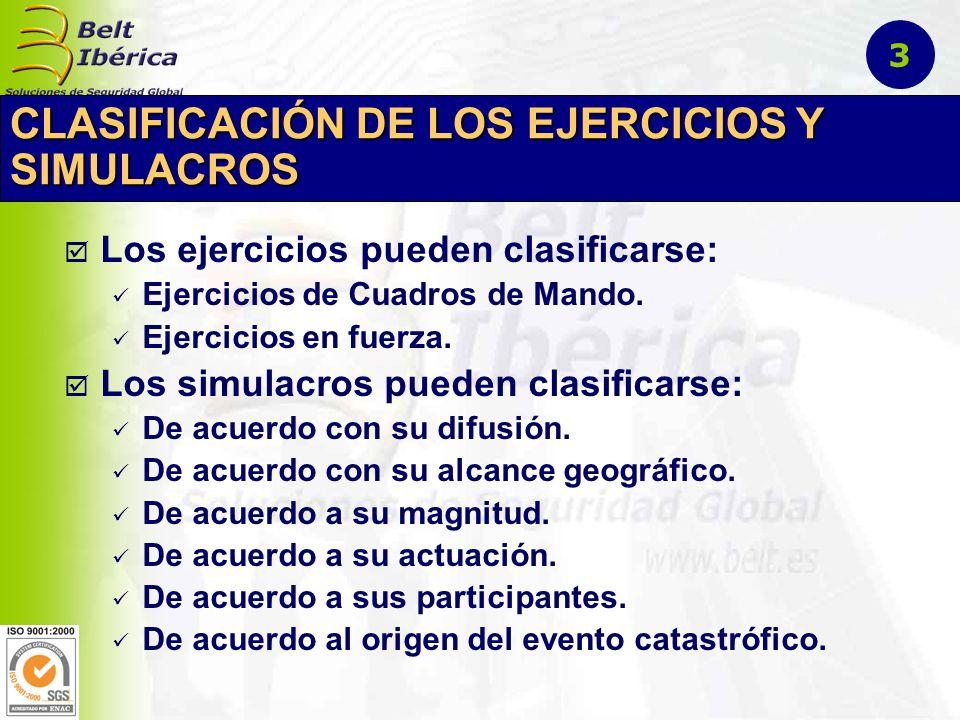CLASIFICACIÓN DE LOS EJERCICIOS Y SIMULACROS Los ejercicios pueden clasificarse: Ejercicios de Cuadros de Mando.