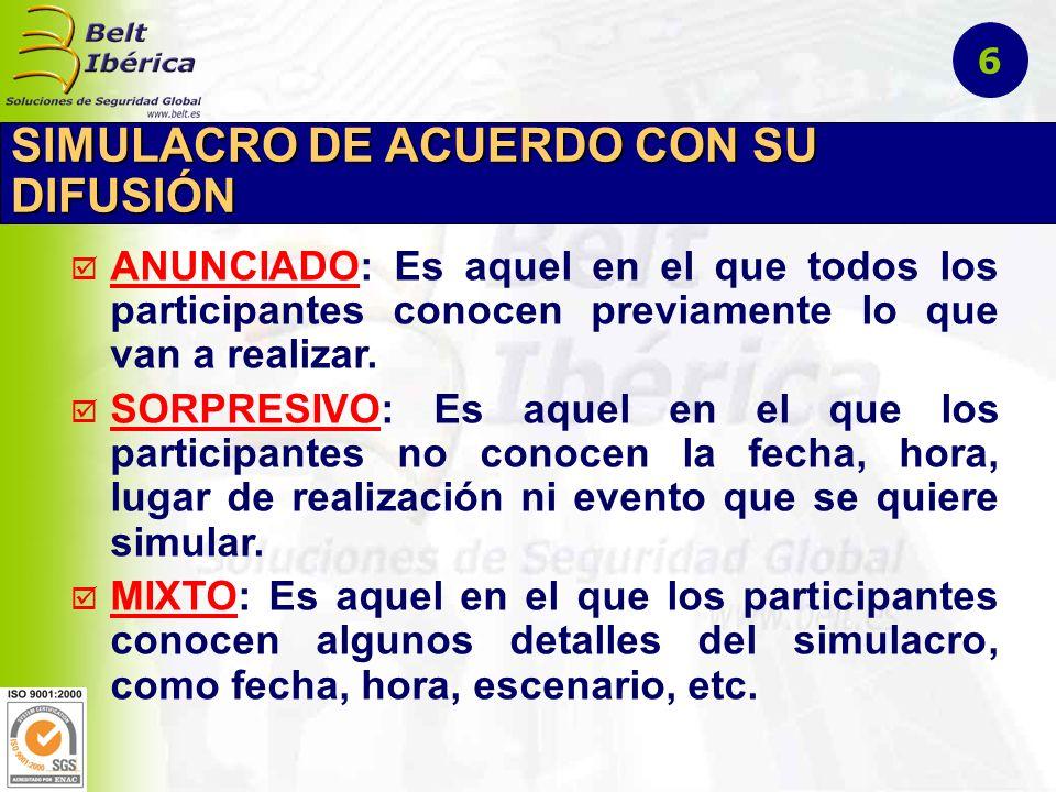 NACIONAL: Se simula un evento en el que actúan servicios de emergencia de una nación, e incluso de varias naciones.