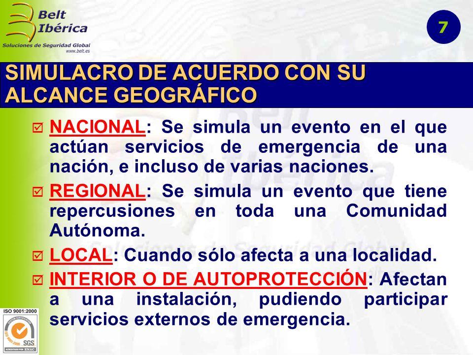 SIMULACRO DE ACUERDO A SU MAGNITUD TOTAL: Consiste en la simulación de una emergencia en la que van a participar todos los intervinientes en el correspondiente Plan de Emergencia.