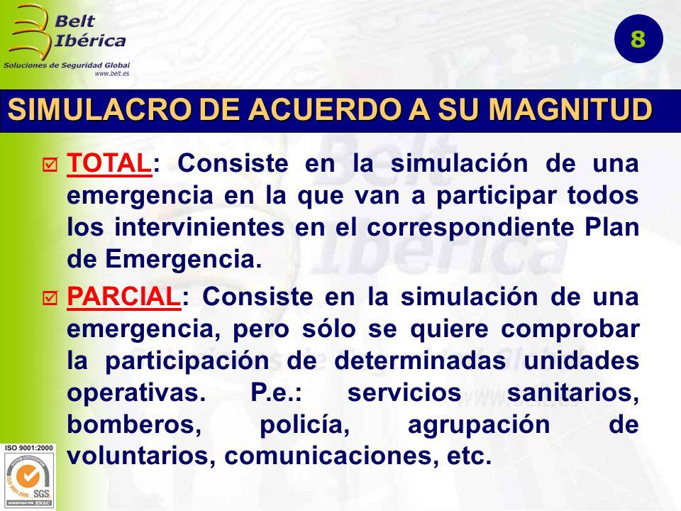SIMULACRO DE ACUERDO A LA ACTUACIÓN DE ACTUACIÓN CONCRETA: Cuando sólo se quiere comprobar el tiempo de respuesta ante una evacuación o cualquier otra actuación concreta.