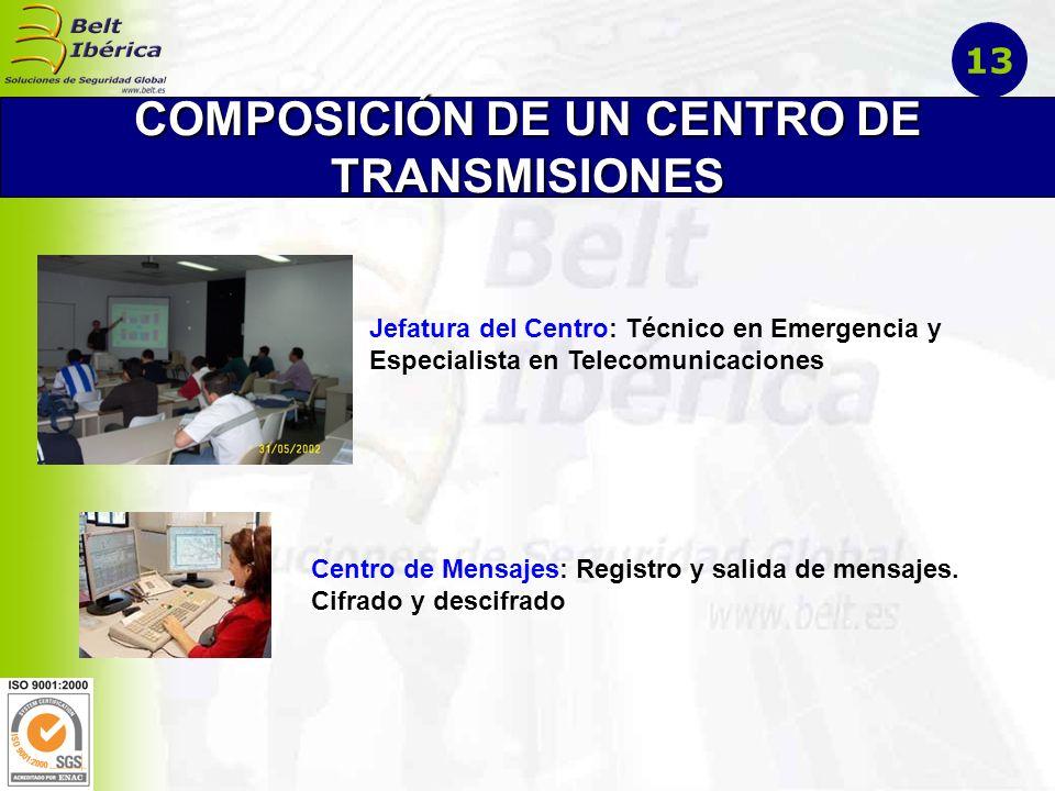 Centro de Explotación: Se encarga de la transmisión/ recepción de los mensajes Centro de Conmutación: Centrales telefónicas; de integración radio; integración informática; etc.