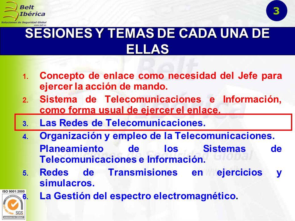 CLASIFICACIÓN DE LAS REDES DE TRANSMISIONES 4