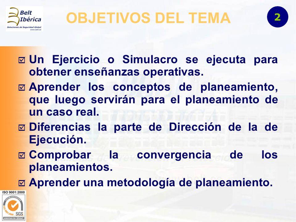 OBJETIVOS DEL TEMA Un Ejercicio o Simulacro se ejecuta para obtener enseñanzas operativas.