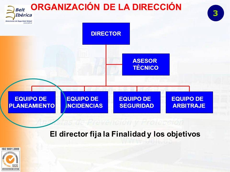 ORGANIZACIÓN DE LA DIRECCIÓN DIRECTOR EQUIPO DE PLANEAMIENTO EQUIPO DE INCIDENCIAS EQUIPO DE SEGURIDAD EQUIPO DE ARBITRAJE ASESOR TÉCNICO El director fija la Finalidad y los objetivos 3