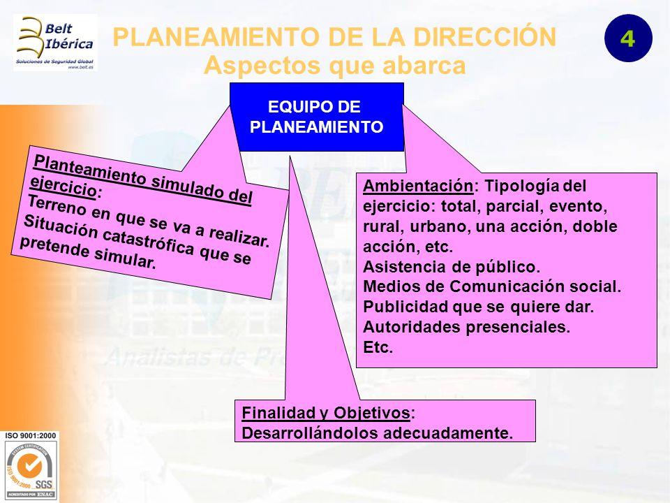PLANEAMIENTO DE LA DIRECCIÓN Aspectos que abarca EQUIPO DE PLANEAMIENTO Ambientación: Tipología del ejercicio: total, parcial, evento, rural, urbano, una acción, doble acción, etc.