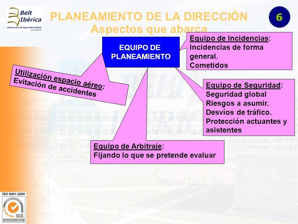 PLANEAMIENTO DE LA DIRECCIÓN Aspectos que abarca EQUIPO DE PLANEAMIENTO Equipo de Incidencias: Incidencias de forma general.