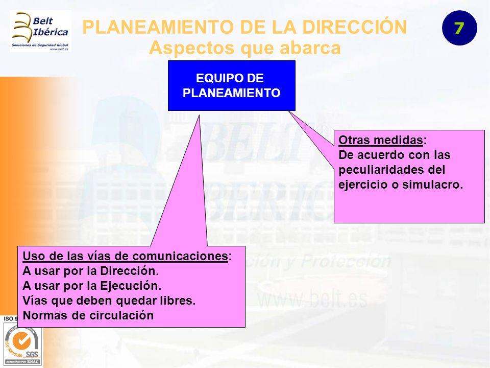 PLANEAMIENTO DE LA DIRECCIÓN Aspectos que abarca EQUIPO DE PLANEAMIENTO Uso de las vías de comunicaciones: A usar por la Dirección.