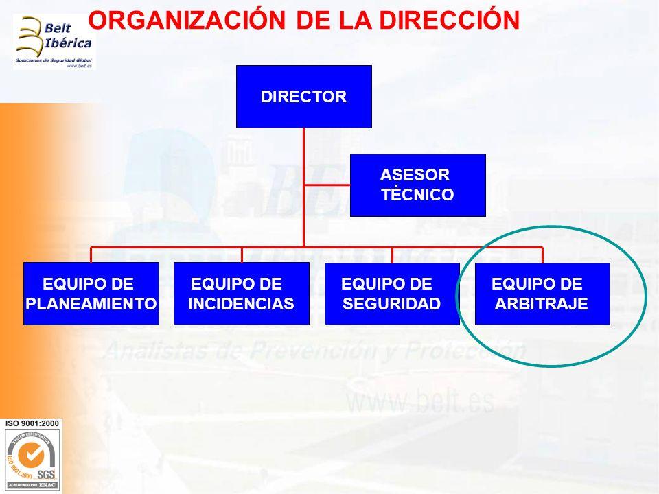 ORGANIZACIÓN DE LA DIRECCIÓN DIRECTOR EQUIPO DE PLANEAMIENTO EQUIPO DE INCIDENCIAS EQUIPO DE SEGURIDAD EQUIPO DE ARBITRAJE ASESOR TÉCNICO