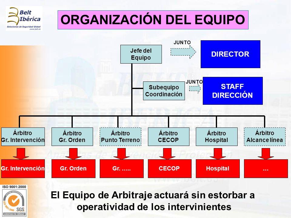 ORGANIZACIÓN DEL EQUIPO Jefe del Equipo DIRECTOR JUNTO Subequipo Coordinación STAFF DIRECCIÓN JUNTO Árbitro Gr. Intervención Árbitro Gr. Orden Árbitro