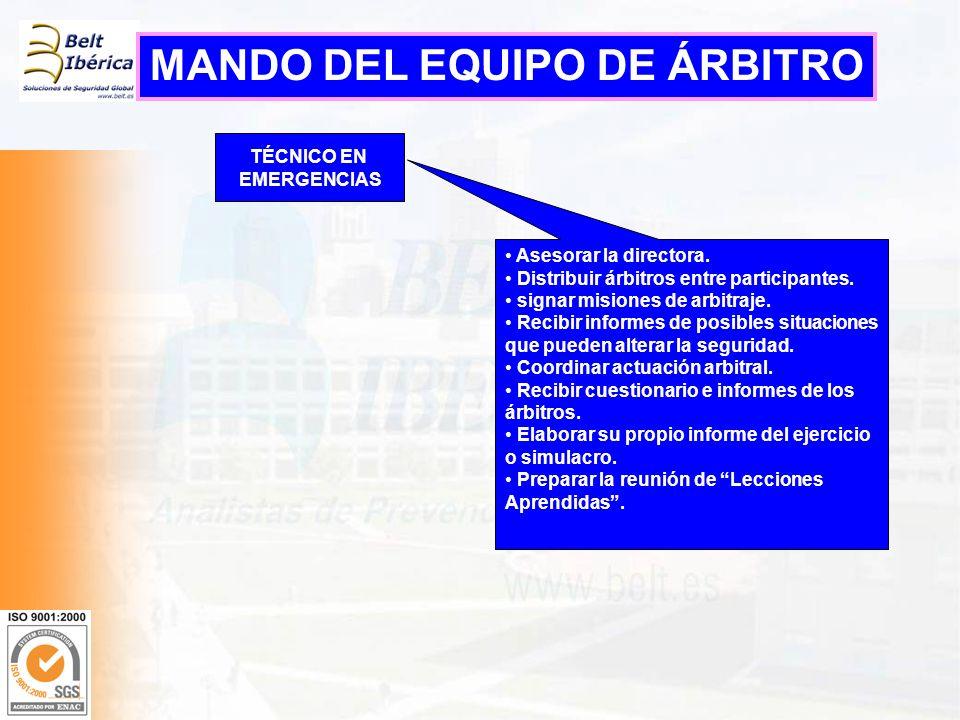 MANDO DEL EQUIPO DE ÁRBITRO TÉCNICO EN EMERGENCIAS Asesorar la directora. Distribuir árbitros entre participantes. signar misiones de arbitraje. Recib