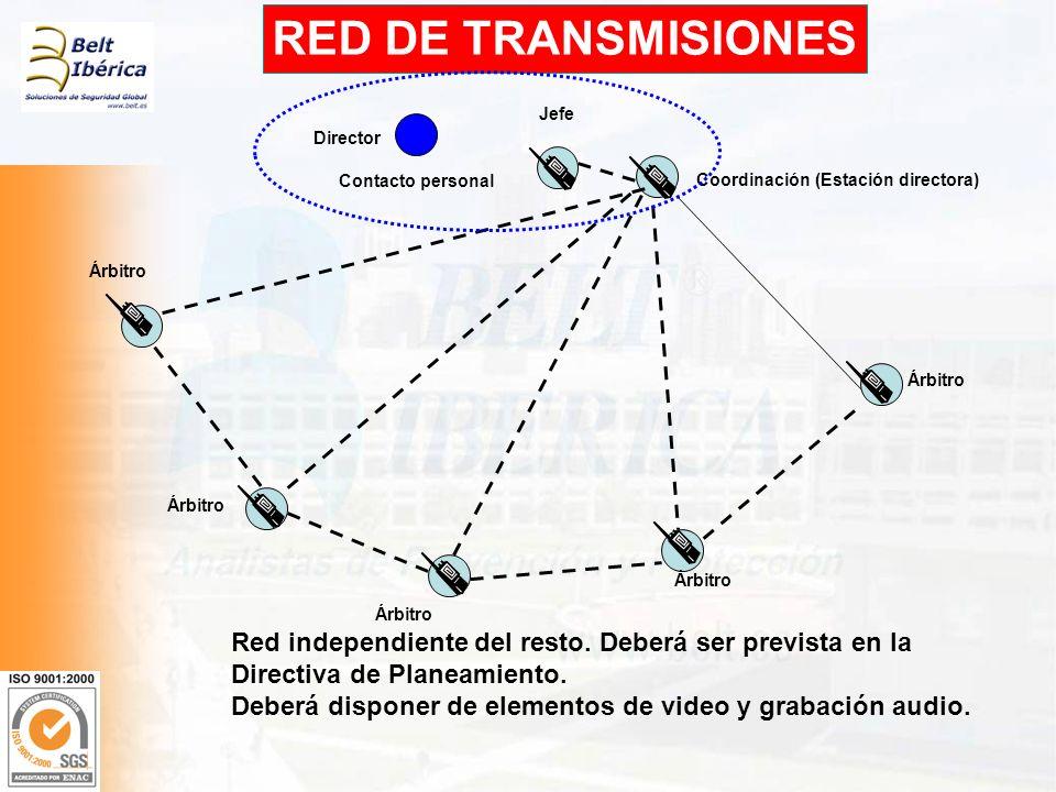 RED DE TRANSMISIONES Jefe Coordinación (Estación directora) Director Contacto personal Red independiente del resto. Deberá ser prevista en la Directiv