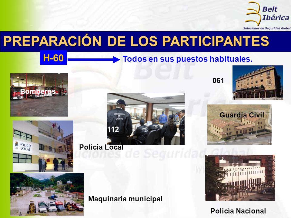 PREPARACIÓN DE LOS PARTICIPANTES H-60 Todos en sus puestos habituales. Bomberos Policía Local Maquinaria municipal 061 Guardia Civil Policía Nacional