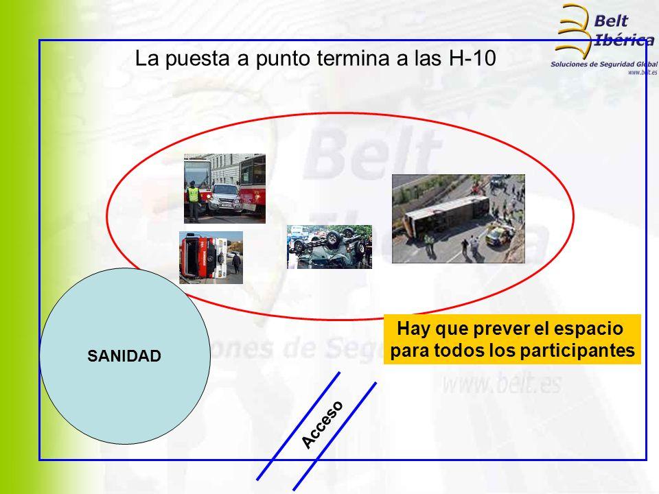 Acceso SANIDAD La puesta a punto termina a las H-10 Hay que prever el espacio para todos los participantes