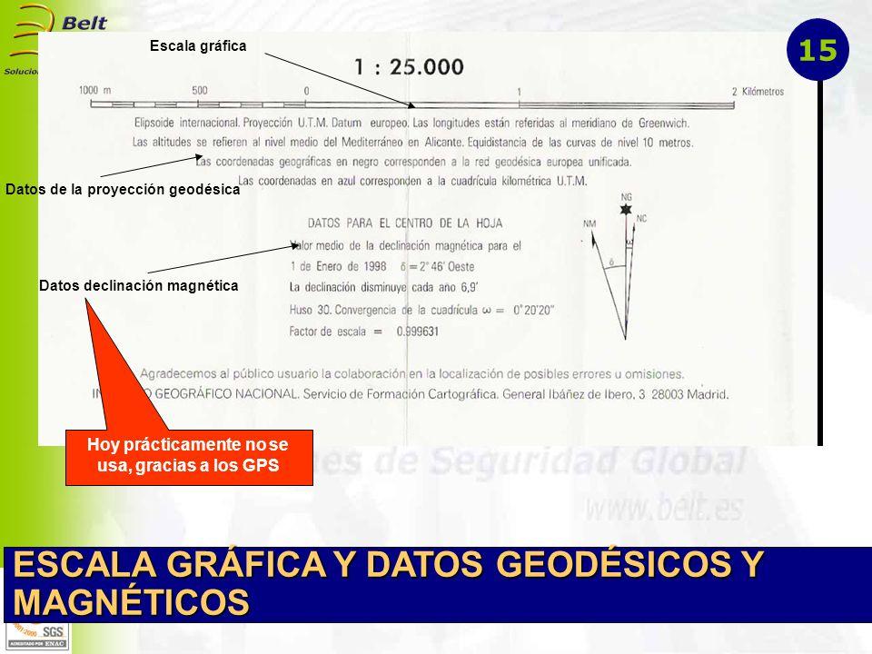 Datos de la proyección geodésica Datos declinación magnética Hoy prácticamente no se usa, gracias a los GPS Escala gráfica ESCALA GRÁFICA Y DATOS GEOD