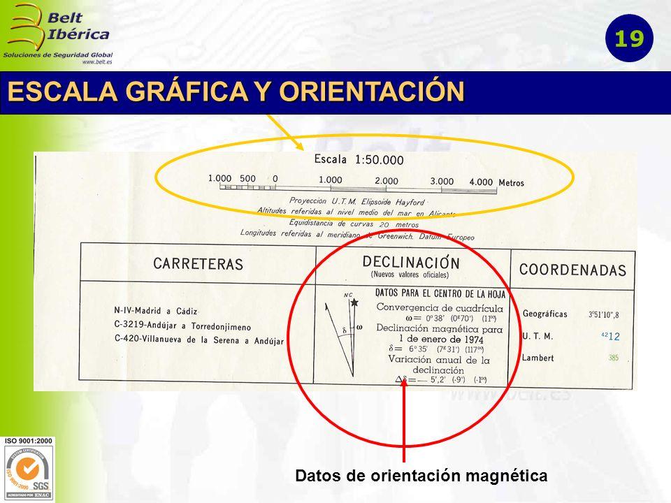 Datos de orientación magnética ESCALA GRÁFICA Y ORIENTACIÓN 19