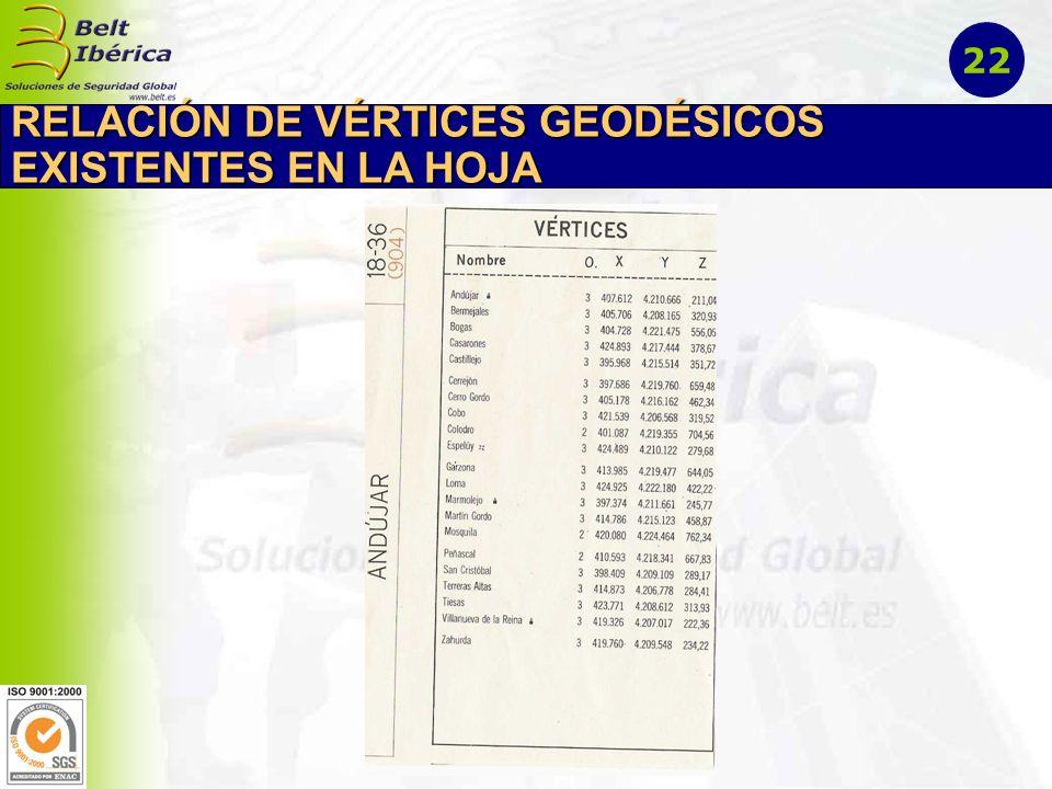 RELACIÓN DE VÉRTICES GEODÉSICOS EXISTENTES EN LA HOJA 22