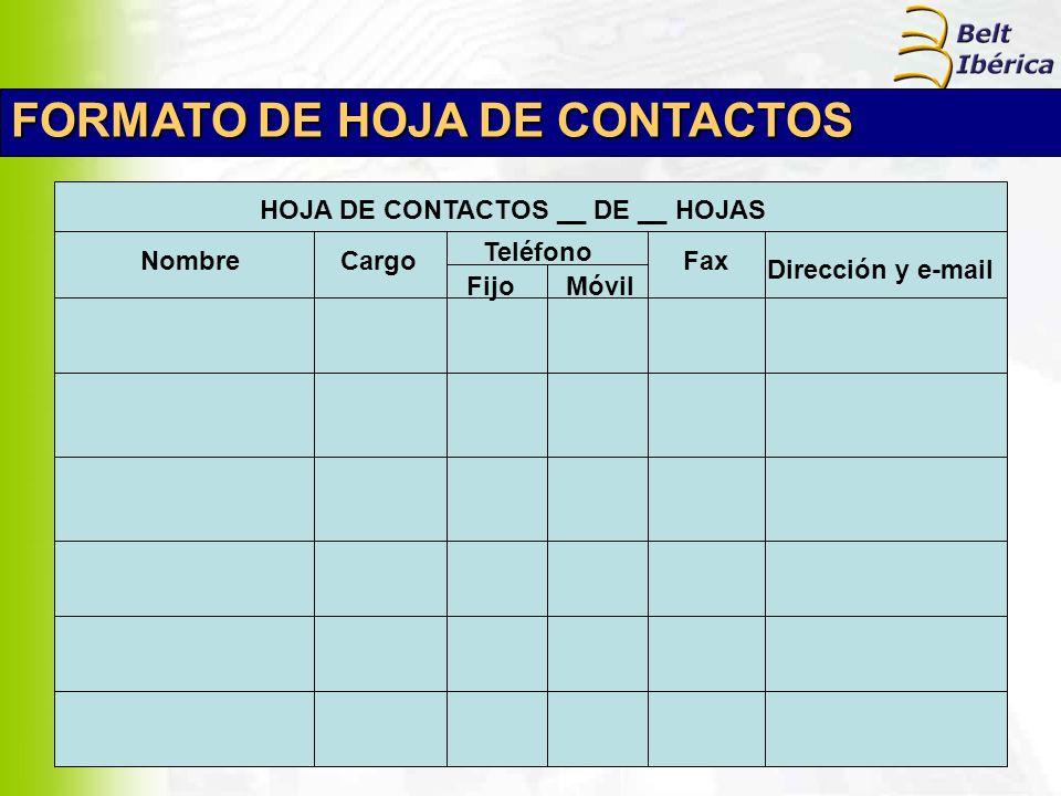 FORMATO DE HOJA DE CONTACTOS HOJA DE CONTACTOS __ DE __ HOJAS NombreCargo Teléfono FijoMóvil Fax Dirección y e-mail