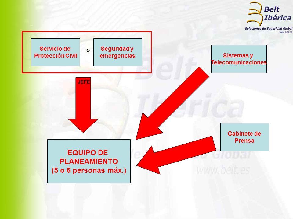EQUIPO DE PLANEAMIENTO (5 o 6 personas máx.) Servicio de Protección Civil Seguridad y emergencias o Sistemas y Telecomunicaciones Gabinete de Prensa J