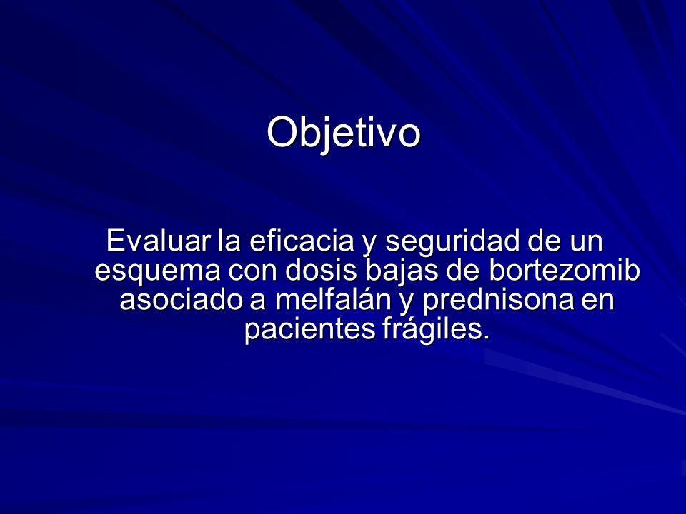 Revisión retrospectiva (2008-2012) de pacientes tratados con VELCADITO: Días 1411828 Prednisona ( 60 mg/m 2 ) Melfalan (9 mg/m 2 ) Velcade 1,3mg/m 2 Días Velcade 1mg/m 2 1411828 Ciclo 1 Ciclo 2 y posteriores Prednisona ( 60 mg/m 2 ) Melfalan (9 mg/m 2 )