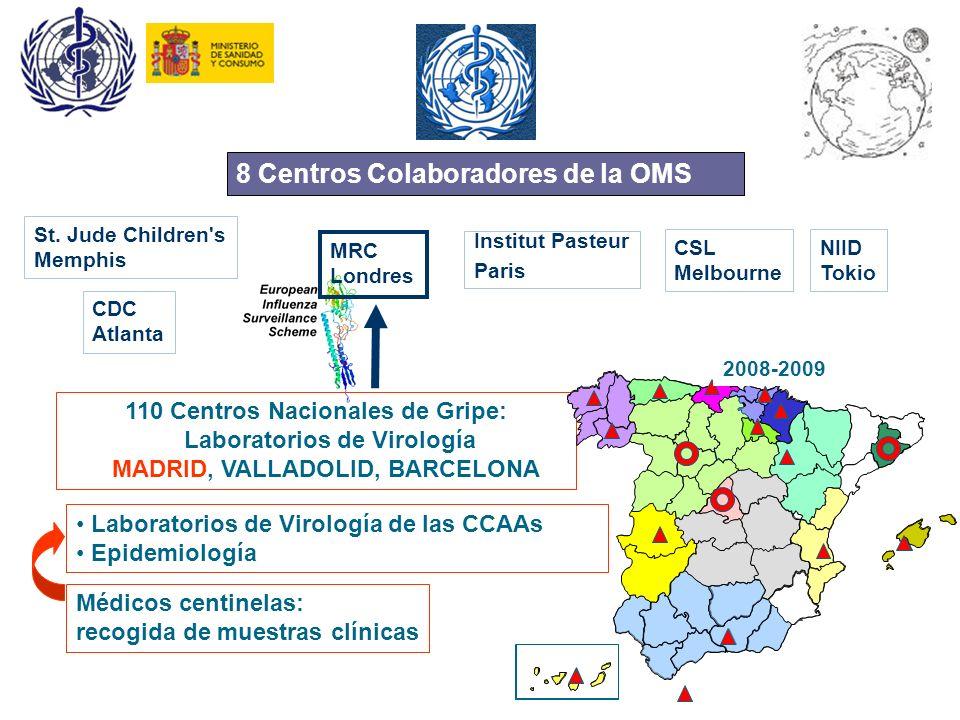 8 Centros Colaboradores de la OMS CDC Atlanta MRC Londres CSL Melbourne NIID Tokio 110 Centros Nacionales de Gripe: Laboratorios de Virología MADRID,