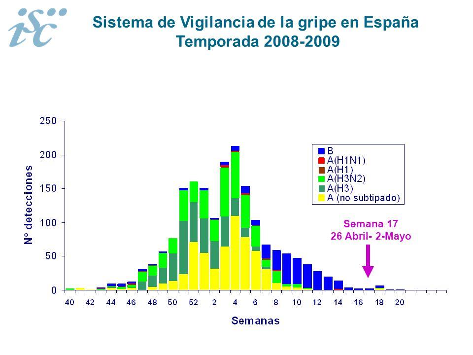 Semana 17 26 Abril- 2-Mayo Sistema de Vigilancia de la gripe en España Temporada 2008-2009