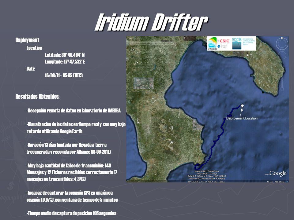 Iridium Drifter Deployment Location Latitude: 39º 40.464 N Longitude: 17º 47.532 E Date 16/08/11 - 05:05 (UTC) Resultados Obtenidos: -Recepción remota de datos en laboratorio de IMEDEA -Visualización de los datos en tiempo real y con muy bajo retardo utilizando Google Earth -Duración 13 días limitada por llegada a tierra (recuperada y recogida por Alliance 08-09-2011) -Muy baja cantidad de fallos de transmisión: 149 Mensajes y 12 Ficheros recibidos correctamente (7 mensajes no transmitidos: 4,34%) -Incapaz de capturar la posición GPS en una única ocasión (0.67%), con ventana de tiempo de 5 minutos -Tiempo medio de captura de posición 105 segundos Deployment Location