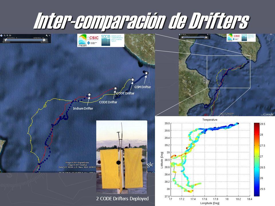 Inter-comparación de Drifters Iridium Drifter CODE Drifter GSM Drifter 2 CODE Drifters Deployed