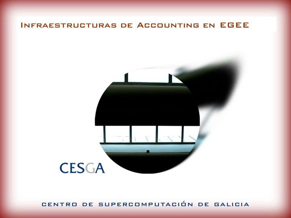Infraestructuras de Accounting en EGEE