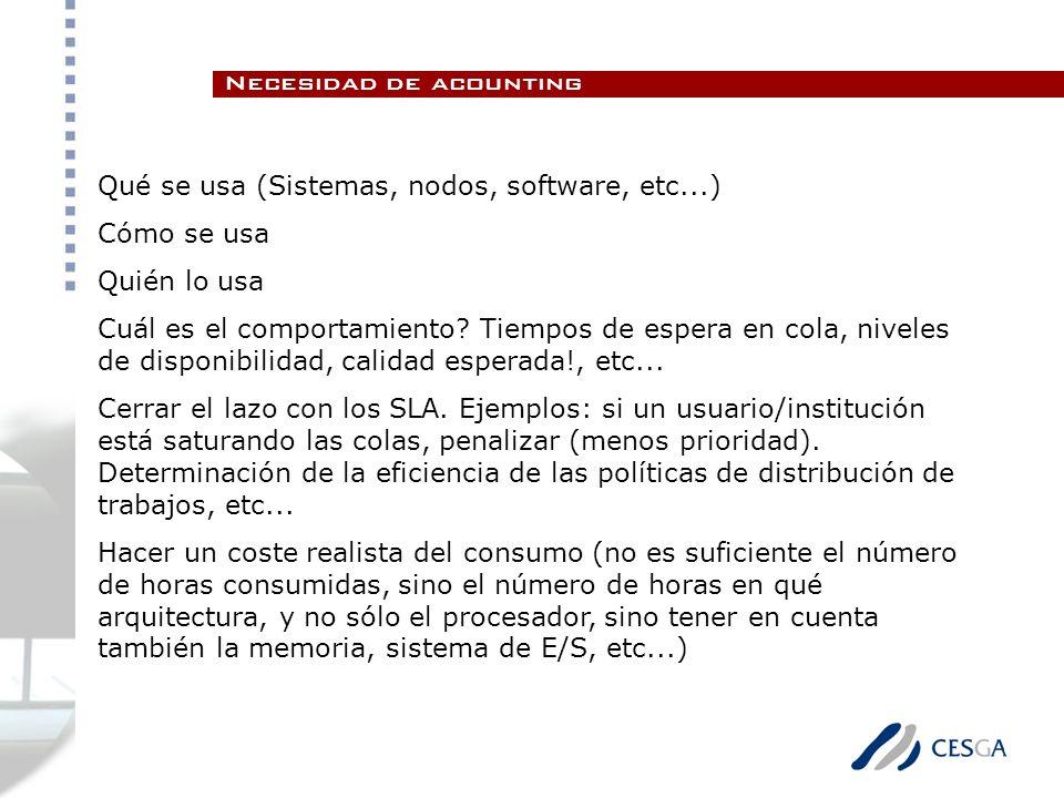 Qué se usa (Sistemas, nodos, software, etc...) Cómo se usa Quién lo usa Cuál es el comportamiento.