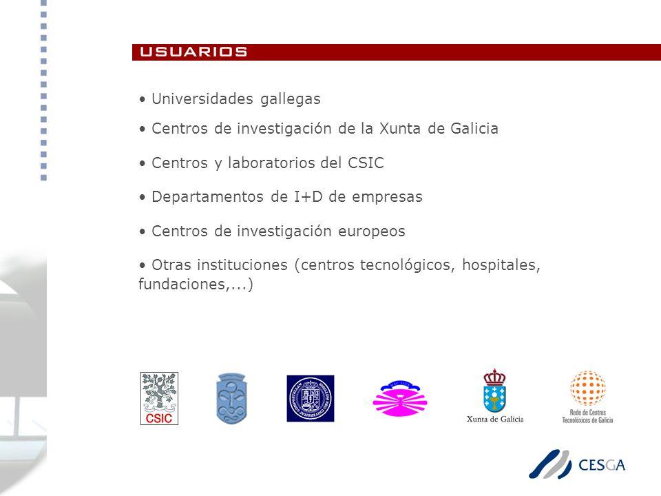Universidades gallegas Centros de investigación de la Xunta de Galicia Centros y laboratorios del CSIC Departamentos de I+D de empresas Centros de investigación europeos Otras instituciones (centros tecnológicos, hospitales, fundaciones,...) usuarios