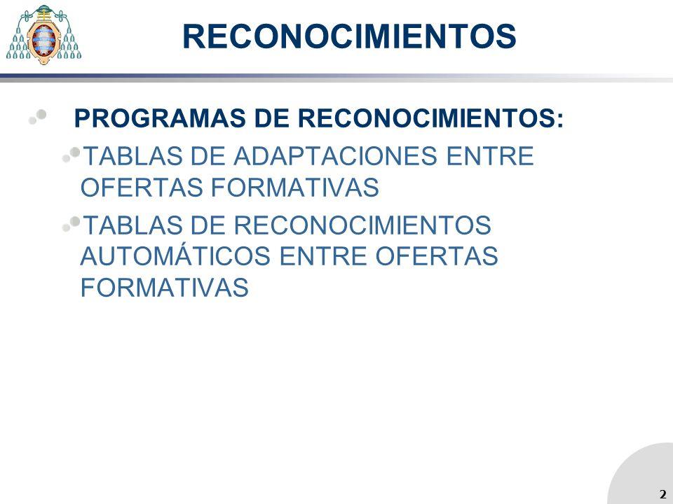 RECONOCIMIENTOS PROGRAMAS DE RECONOCIMIENTOS: TABLAS DE ADAPTACIONES ENTRE OFERTAS FORMATIVAS TABLAS DE RECONOCIMIENTOS AUTOMÁTICOS ENTRE OFERTAS FORMATIVAS 2