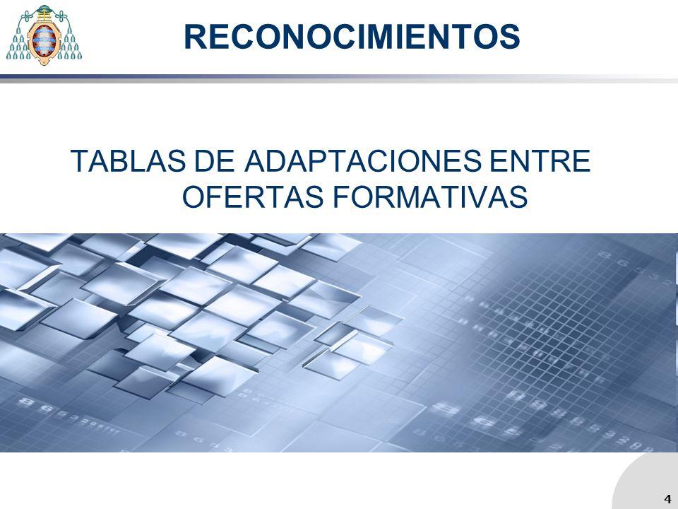 TABLAS DE ADAPTACIONES / Vista General 5