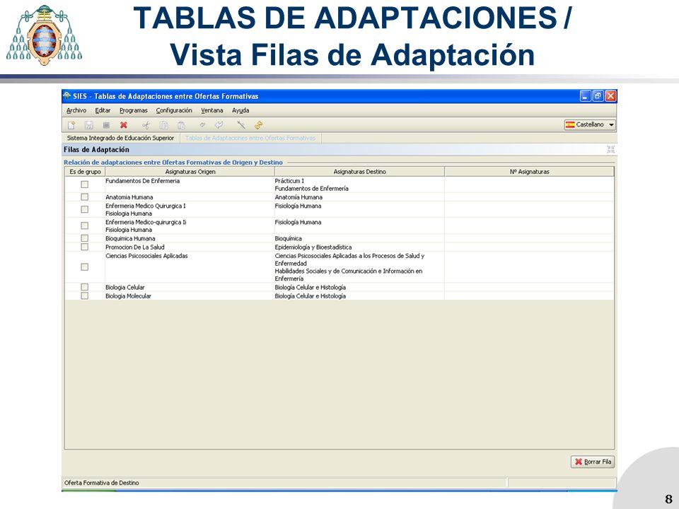 TABLAS DE ADAPTACIONES / Vista Filas de Adaptación 8