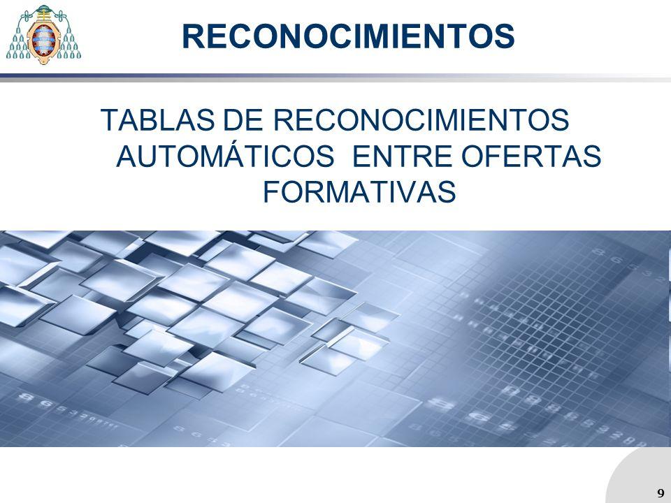 RECONOCIMIENTOS TABLAS DE RECONOCIMIENTOS AUTOMÁTICOS ENTRE OFERTAS FORMATIVAS 9