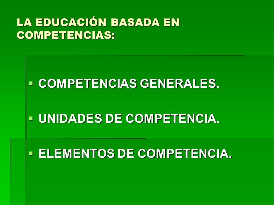 LA EDUCACIÓN BASADA EN COMPETENCIAS: COMPETENCIAS GENERALES. COMPETENCIAS GENERALES. UNIDADES DE COMPETENCIA. UNIDADES DE COMPETENCIA. ELEMENTOS DE CO