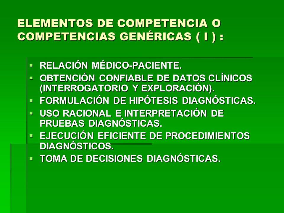 ELEMENTOS DE COMPETENCIA O COMPETENCIAS GENÉRICAS ( I ) : RELACIÓN MÉDICO-PACIENTE. RELACIÓN MÉDICO-PACIENTE. OBTENCIÓN CONFIABLE DE DATOS CLÍNICOS (I